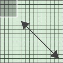 4×4 bis 15×15