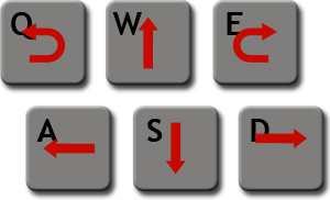 Kartenausschnitt über die Tastatur verschieben